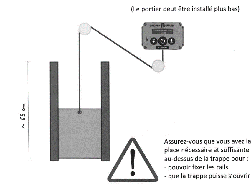Schéma d'installation du portier électronique